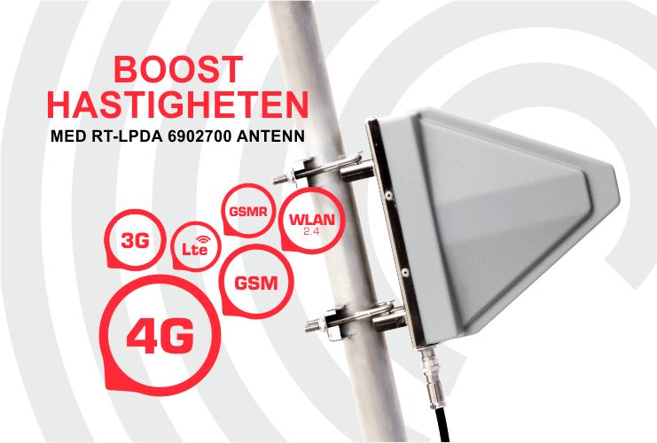 RT-LPDA Bredband Antennen