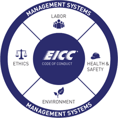 Electronic Industry Code of Conduct (EICC)