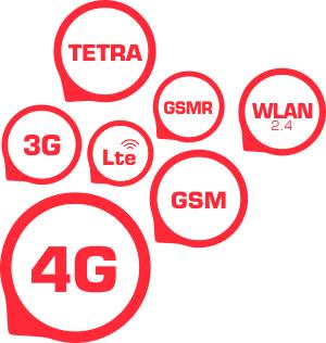 Wideband Antennas